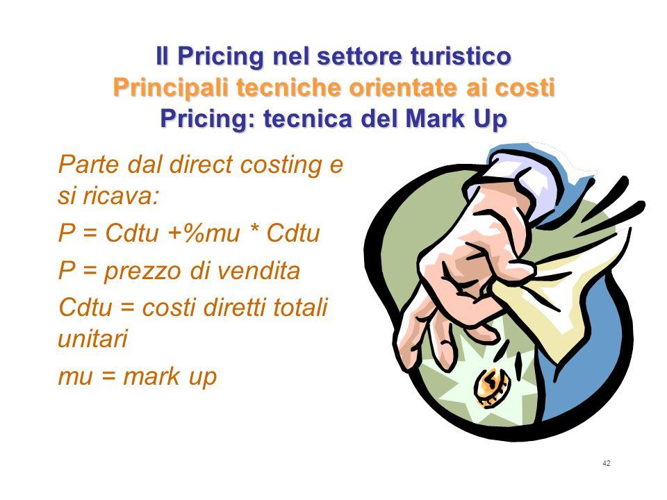 Il Pricing nel settore turistico Principali tecniche orientate ai costi Pricing: tecnica del Mark Up
