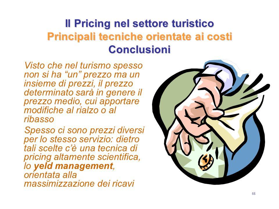 Il Pricing nel settore turistico Principali tecniche orientate ai costi Conclusioni