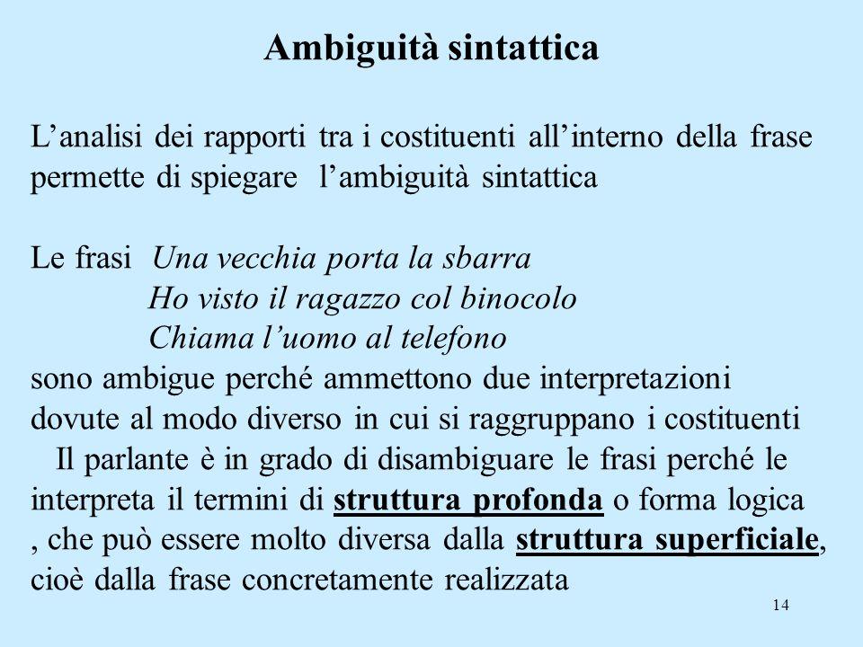 Ambiguità sintattica L'analisi dei rapporti tra i costituenti all'interno della frase. permette di spiegare l'ambiguità sintattica.