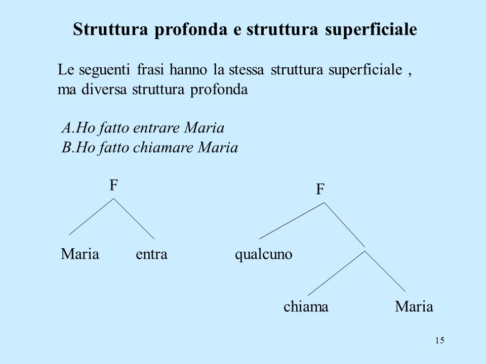 Struttura profonda e struttura superficiale