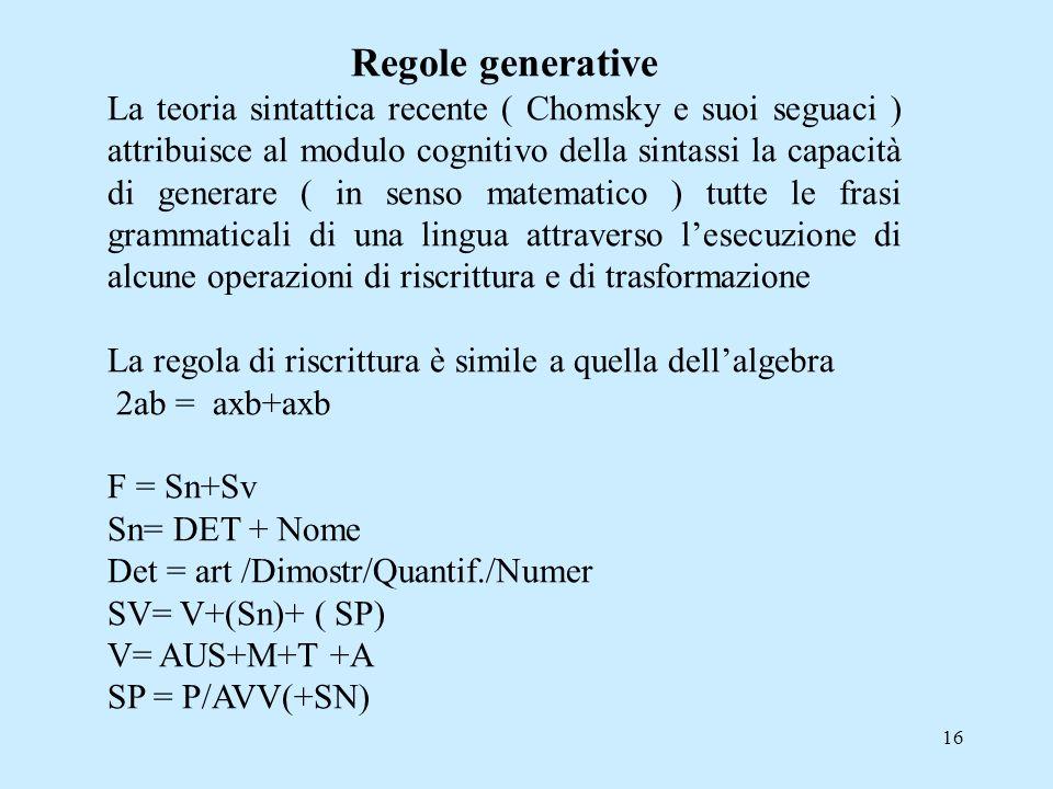 Regole generative