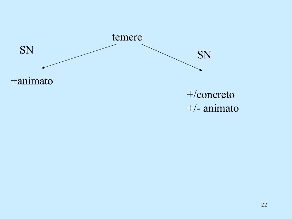 temere SN SN +animato +/concreto +/- animato