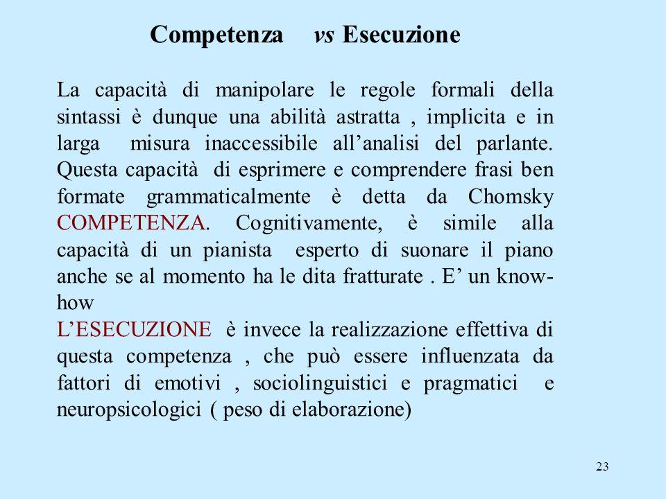 Competenza vs Esecuzione