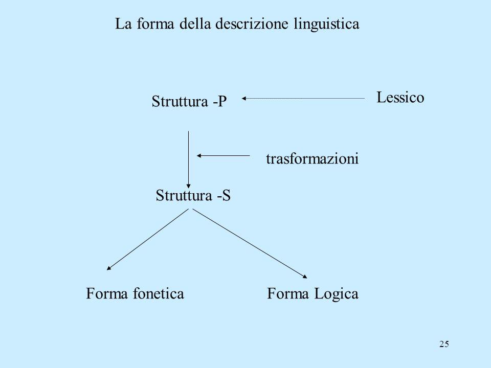 La forma della descrizione linguistica