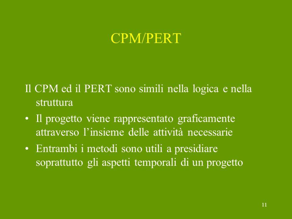 CPM/PERT Il CPM ed il PERT sono simili nella logica e nella struttura