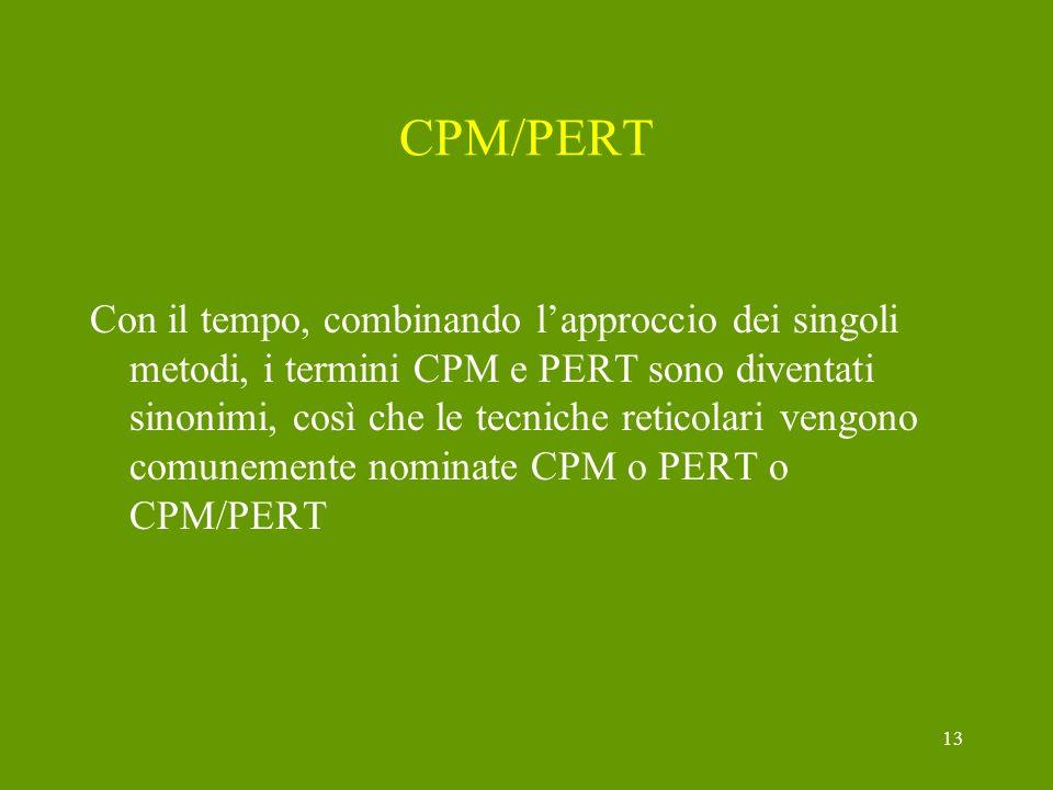 CPM/PERT