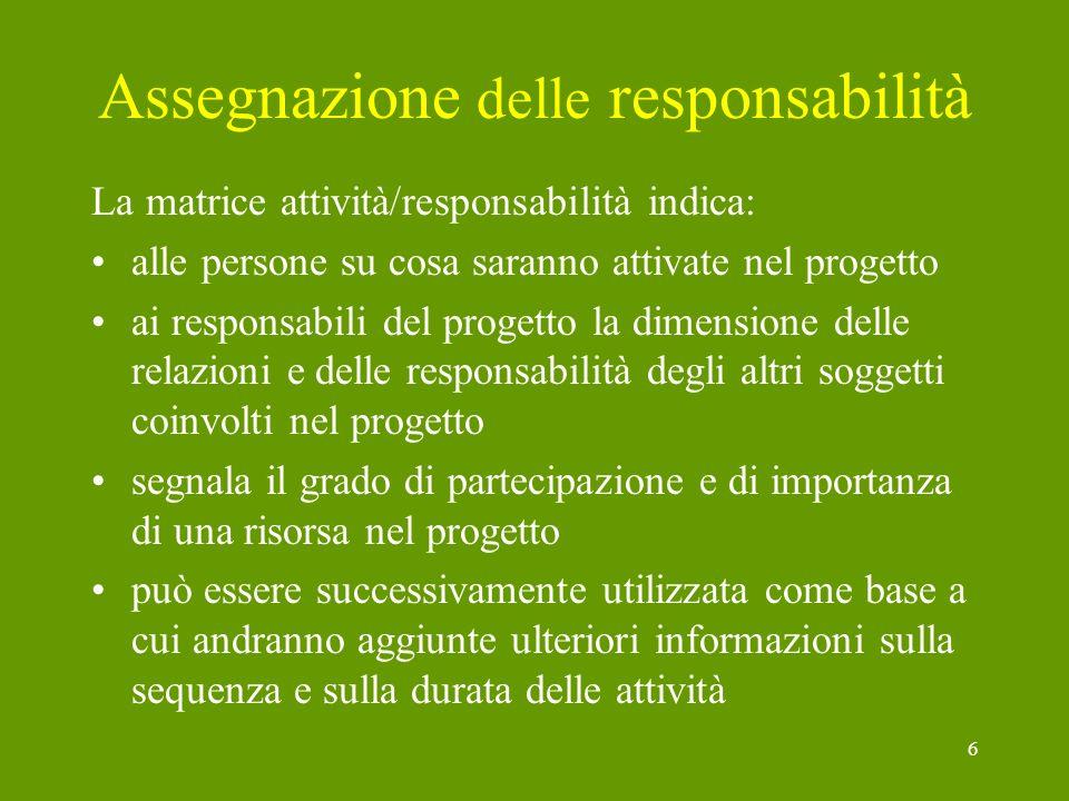 Assegnazione delle responsabilità