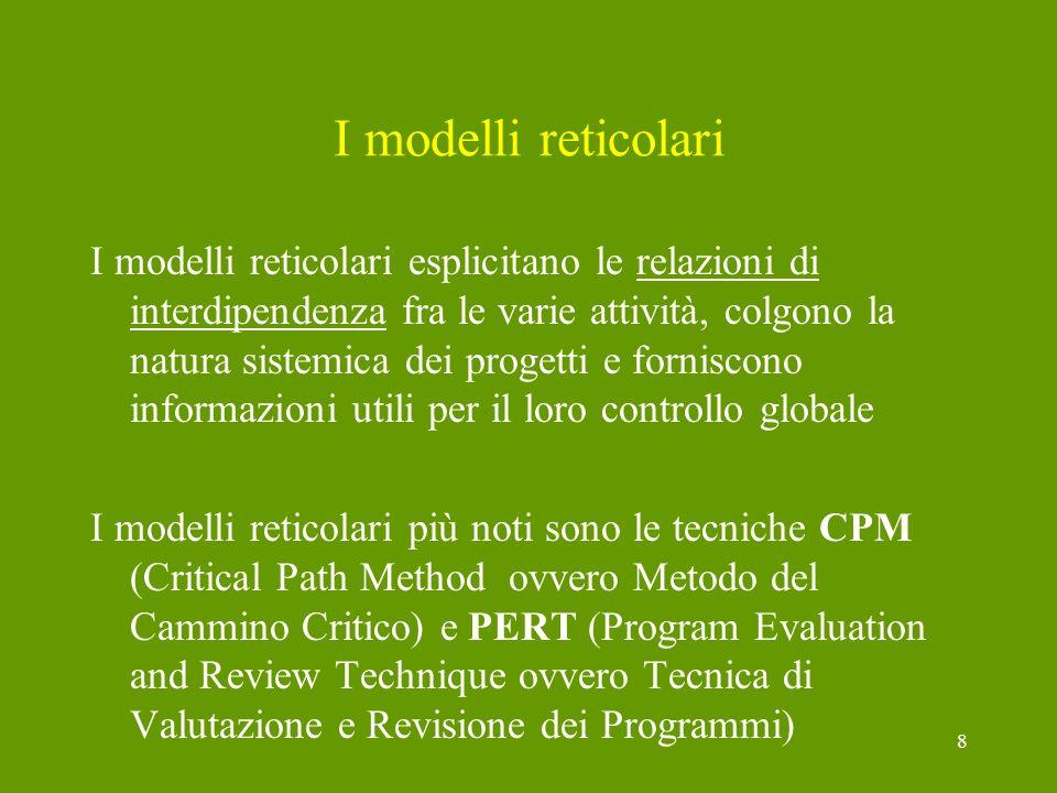 I modelli reticolari