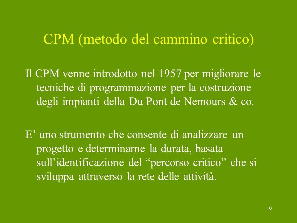 CPM (metodo del cammino critico)