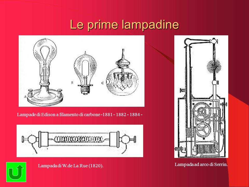 Le prime lampadine Lampade di Edison a filamento di carbone -1881 - 1882 - 1884 - Lampada di W.de La Rue (1820).