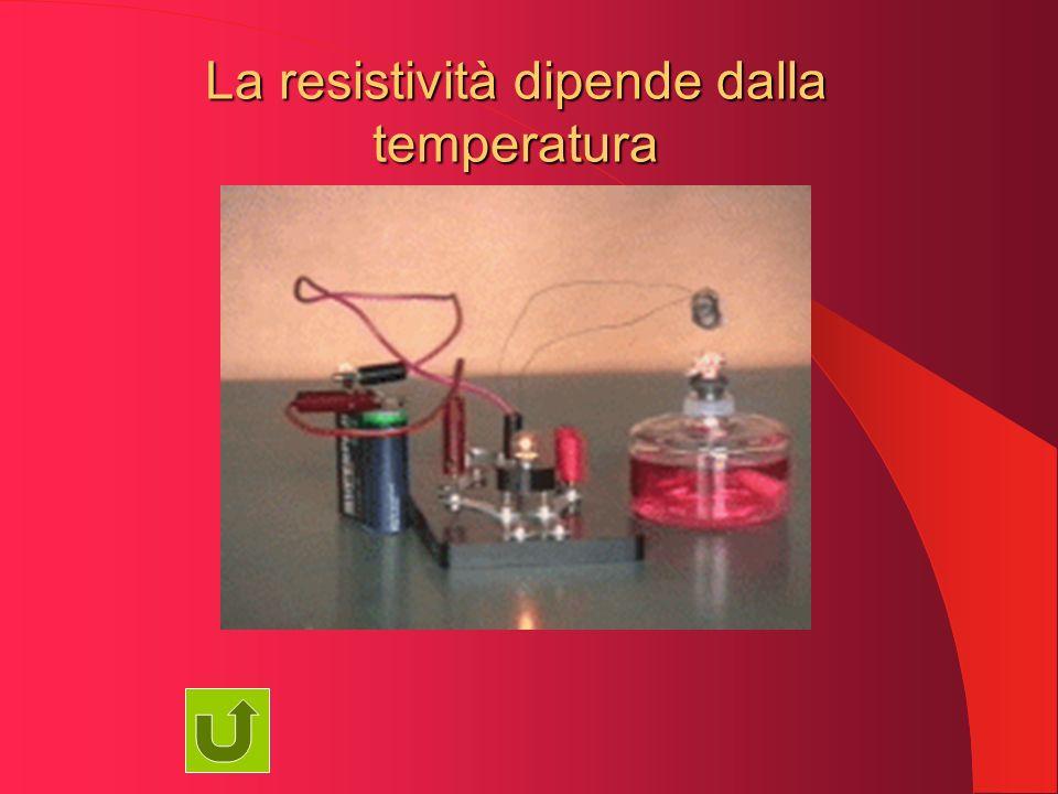 La resistività dipende dalla temperatura