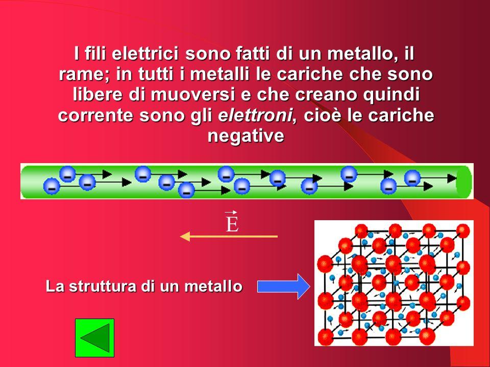 La struttura di un metallo