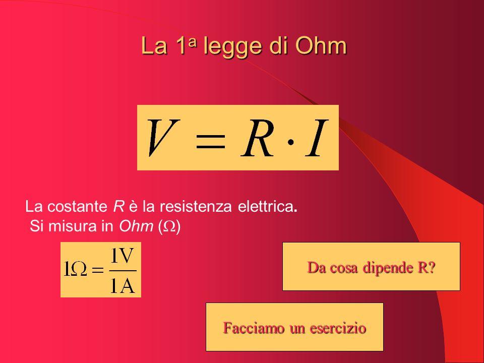 La 1a legge di Ohm La costante R è la resistenza elettrica.