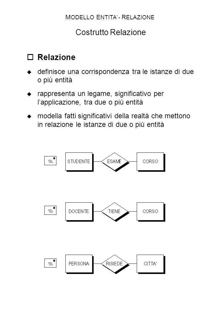 MODELLO ENTITA' - RELAZIONE Costrutto Relazione