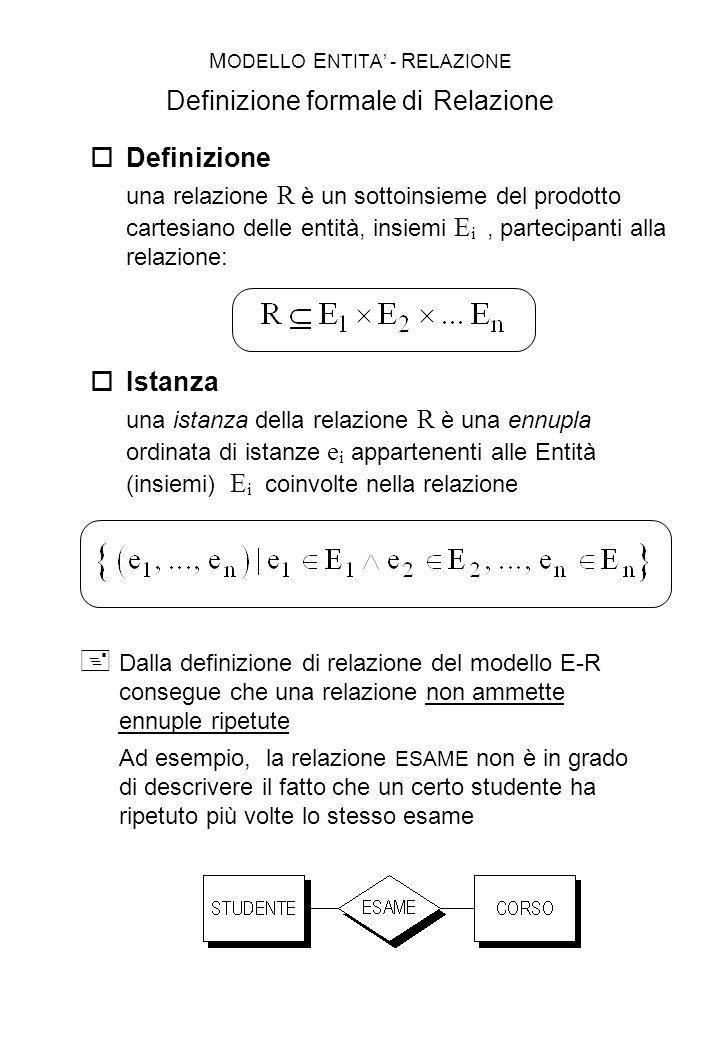MODELLO ENTITA' - RELAZIONE Definizione formale di Relazione
