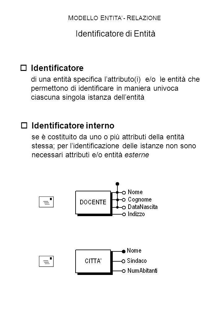 MODELLO ENTITA' - RELAZIONE Identificatore di Entità