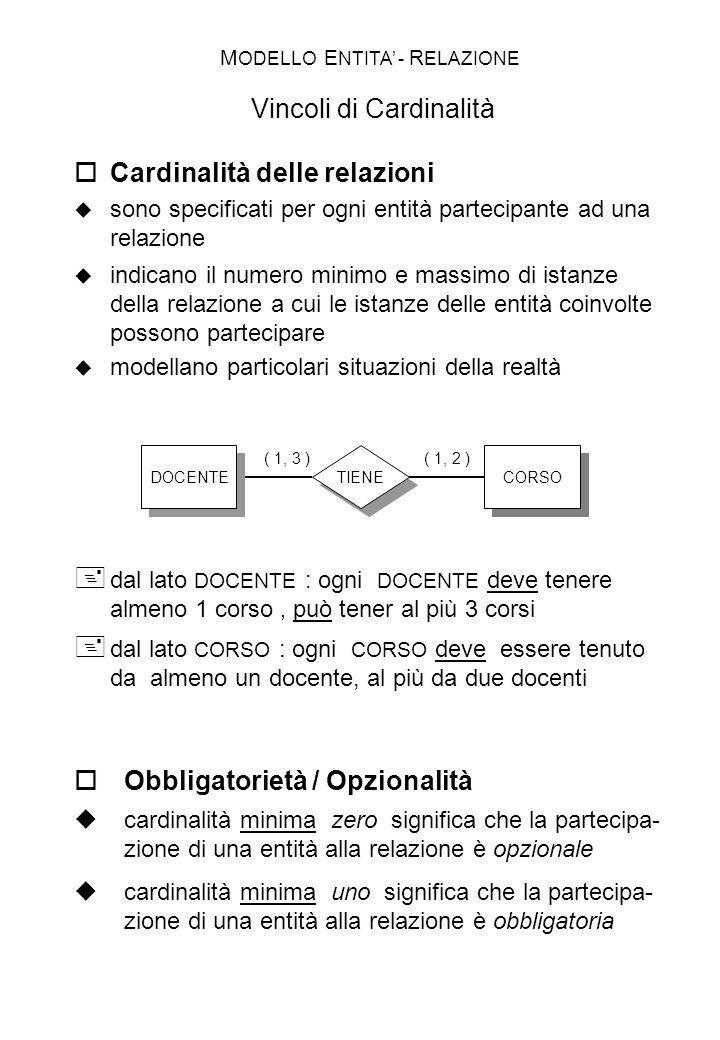 MODELLO ENTITA' - RELAZIONE Vincoli di Cardinalità