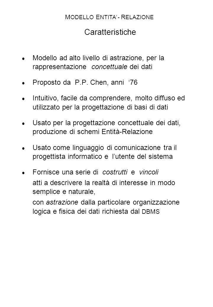 MODELLO ENTITA' - RELAZIONE Caratteristiche