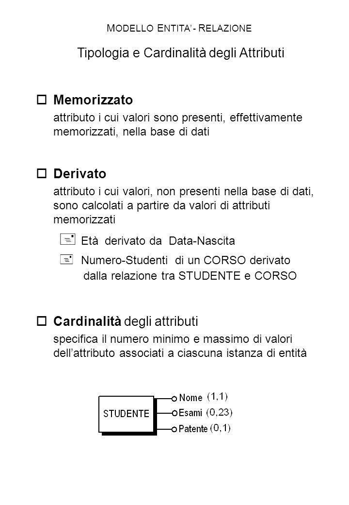 MODELLO ENTITA' - RELAZIONE Tipologia e Cardinalità degli Attributi