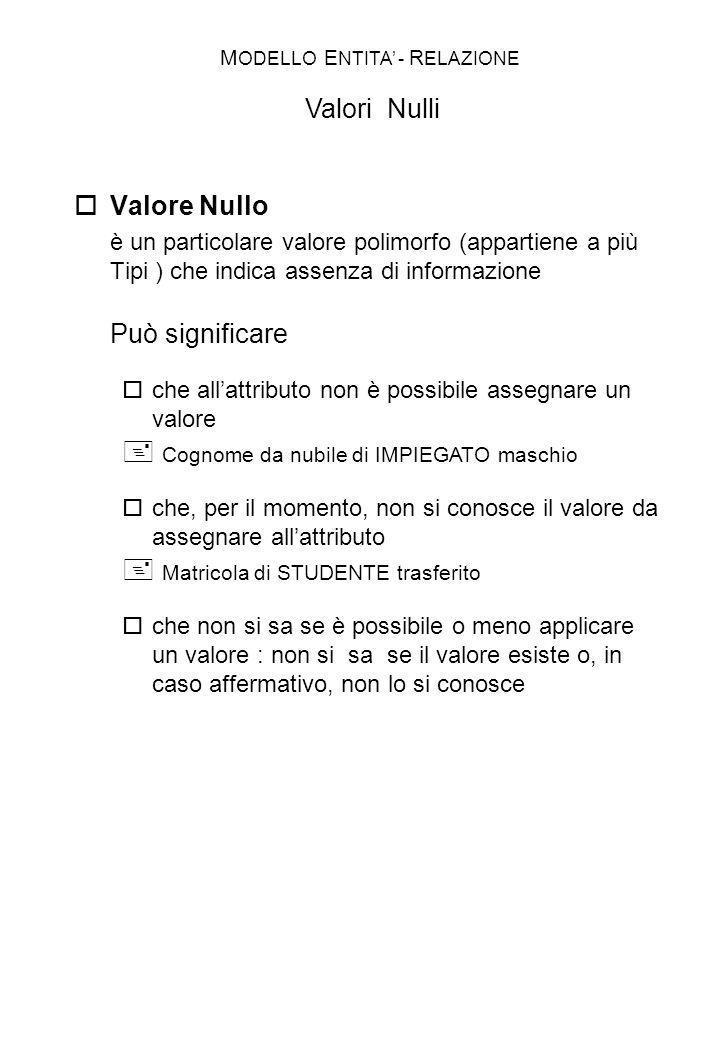 MODELLO ENTITA' - RELAZIONE Valori Nulli