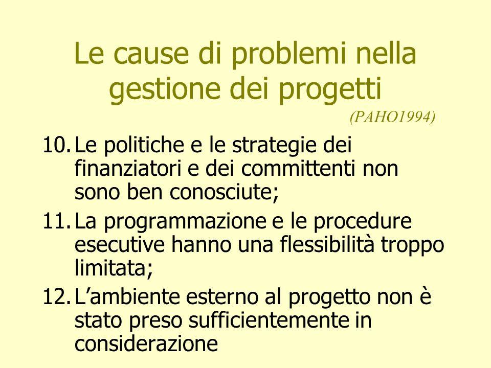Le cause di problemi nella gestione dei progetti (PAHO1994)