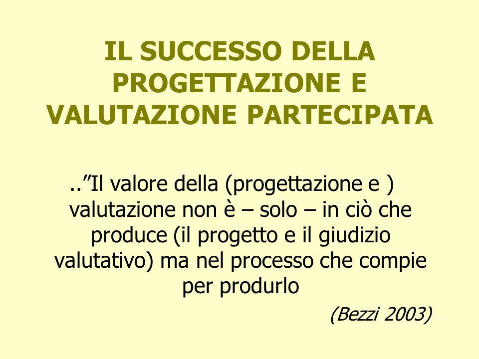 IL SUCCESSO DELLA PROGETTAZIONE E VALUTAZIONE PARTECIPATA