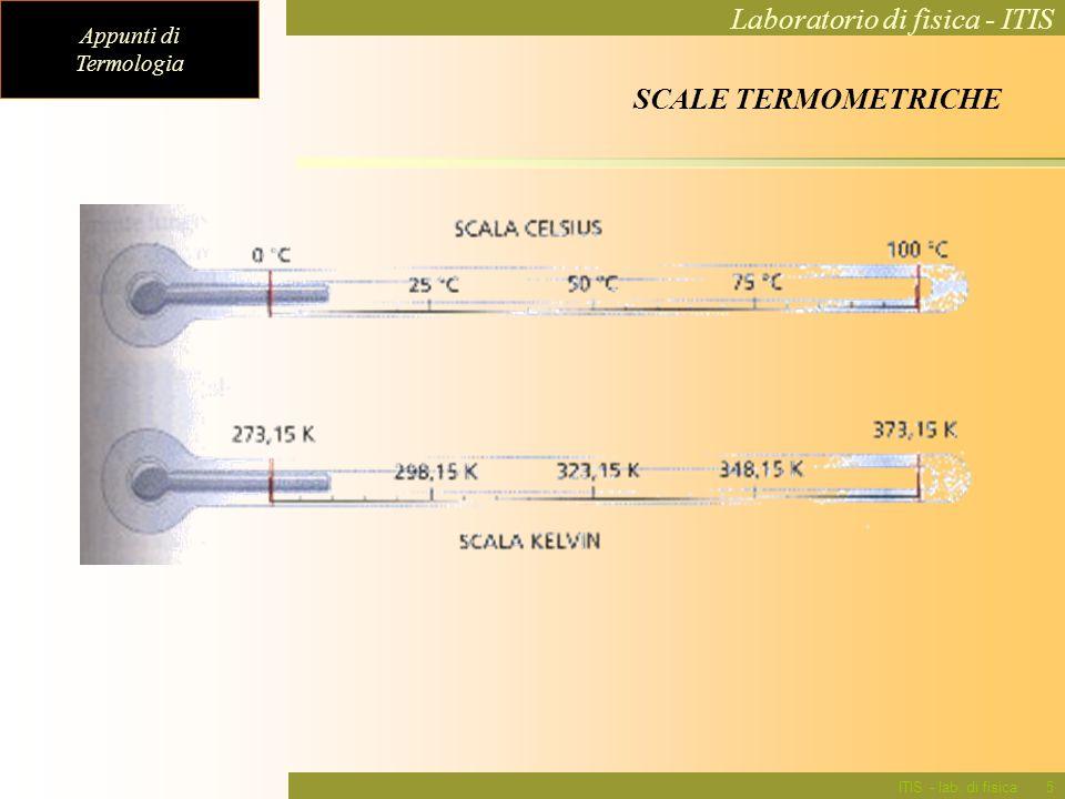 SCALE TERMOMETRICHE ITIS - lab. di fisica
