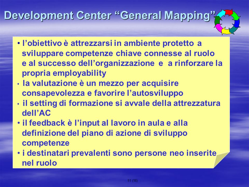 Development Center General Mapping