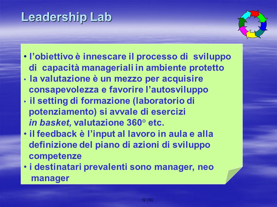 Leadership Lab l'obiettivo è innescare il processo di sviluppo
