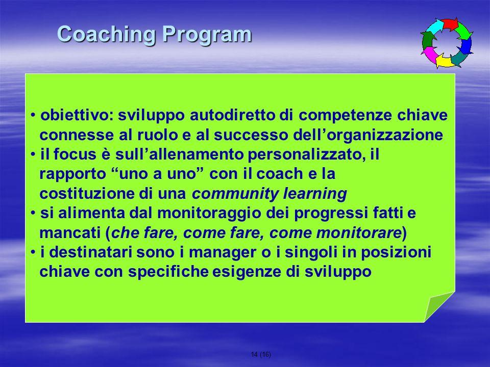 Coaching Program obiettivo: sviluppo autodiretto di competenze chiave