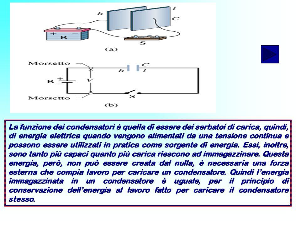 La funzione dei condensatori è quella di essere dei serbatoi di carica, quindi, di energia elettrica quando vengono alimentati da una tensione continua e possono essere utilizzati in pratica come sorgente di energia.