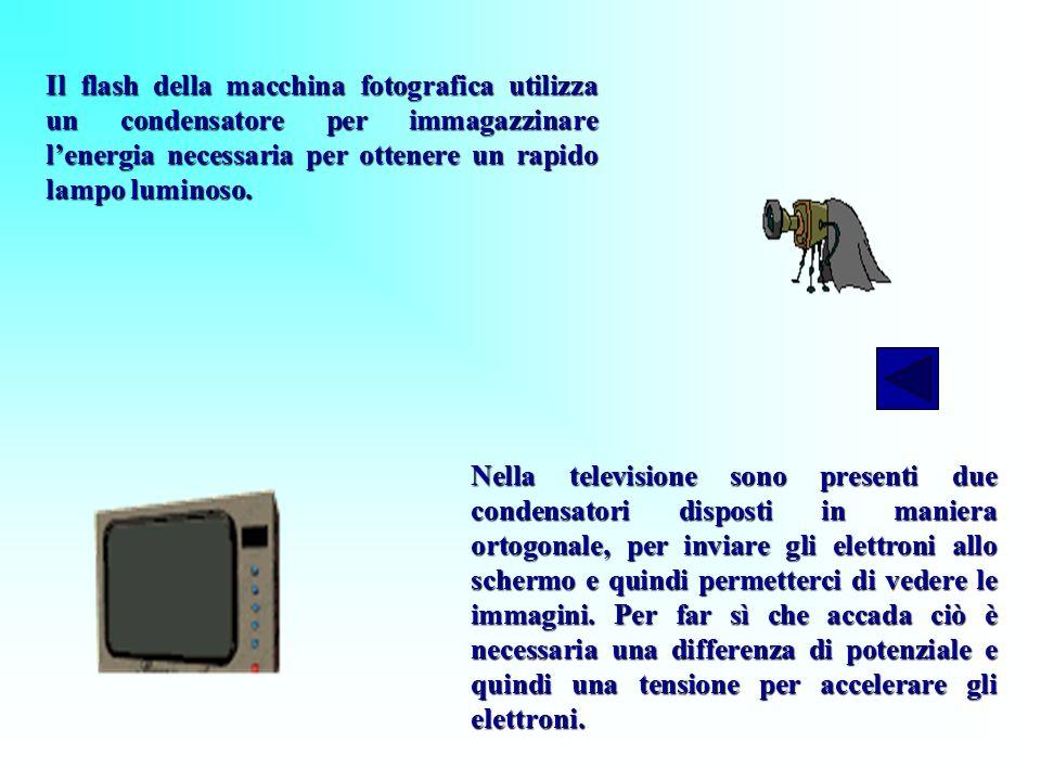 Il flash della macchina fotografica utilizza un condensatore per immagazzinare l'energia necessaria per ottenere un rapido lampo luminoso.