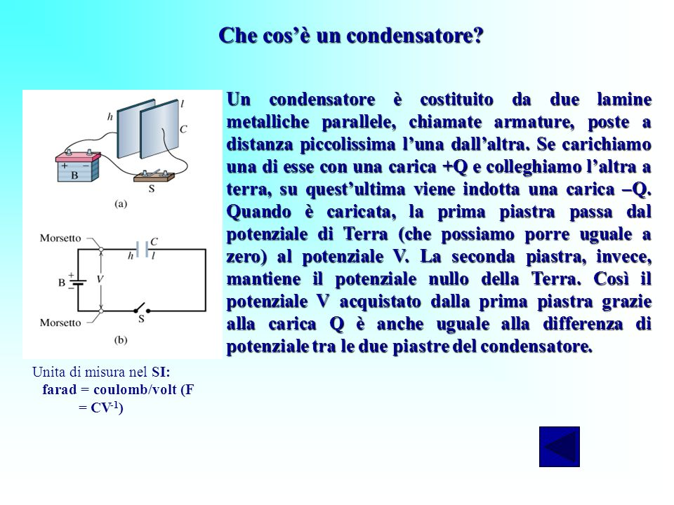 Che cos'è un condensatore