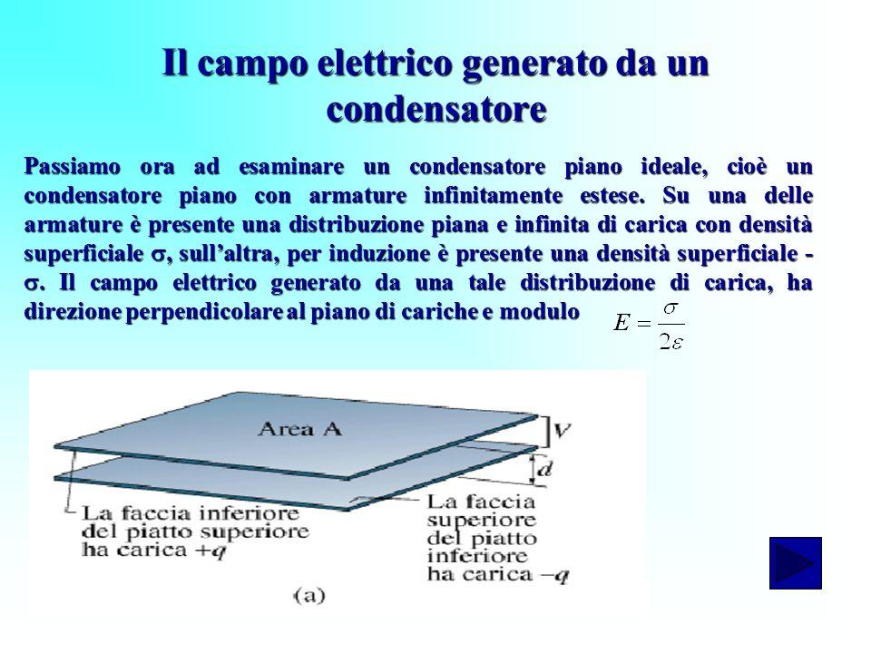 i condensatori il condensatore