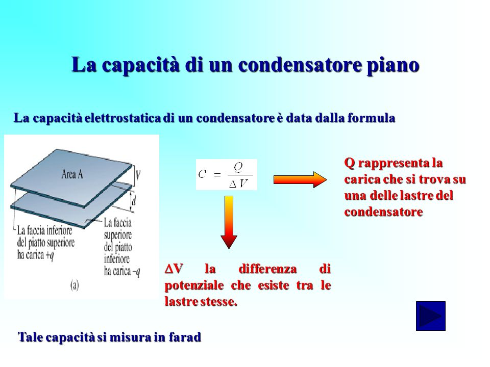 La capacità di un condensatore piano