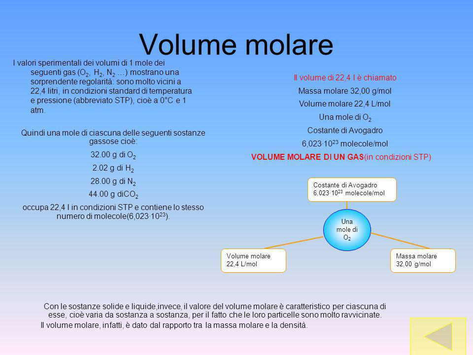 Volume molare