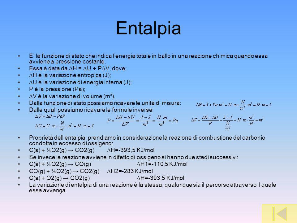 Entalpia E' la funzione di stato che indica l'energia totale in ballo in una reazione chimica quando essa avviene a pressione costante.