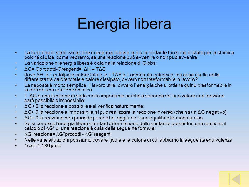 Energia libera