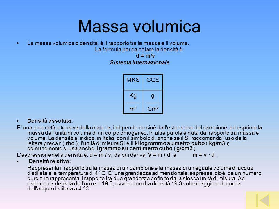 Massa volumica MKS CGS Kg m² g Cm²
