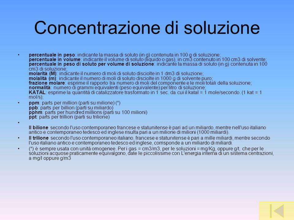 Concentrazione di soluzione