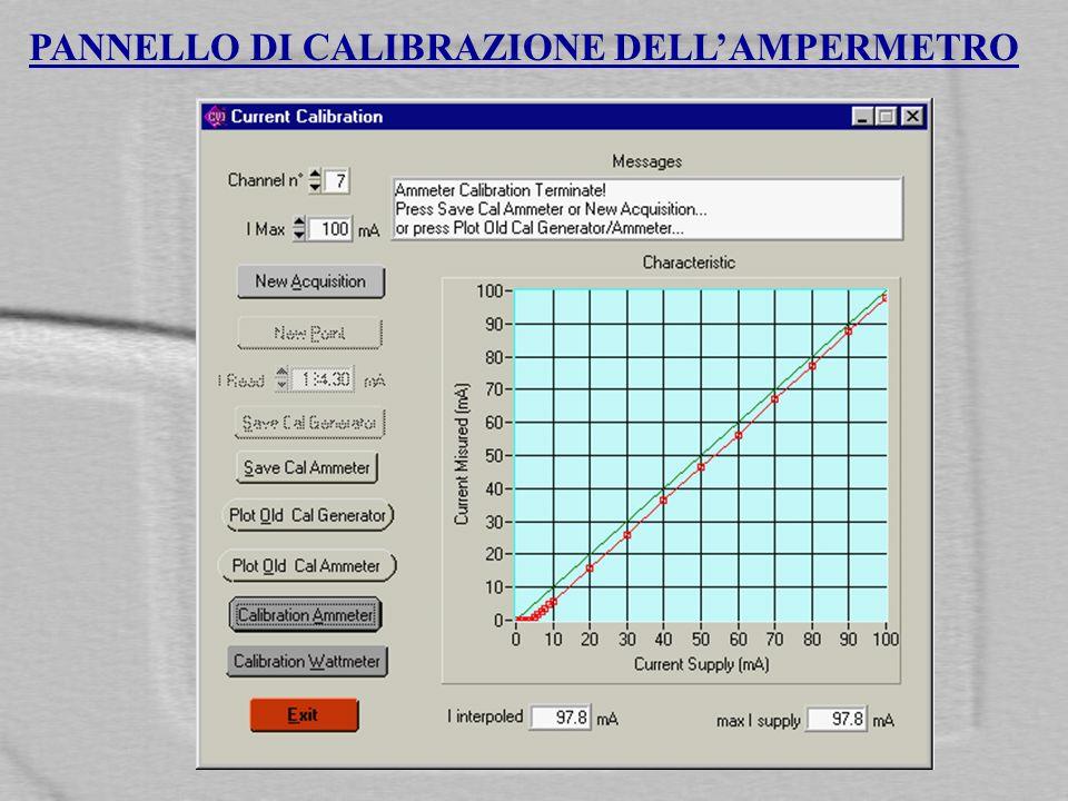 PANNELLO DI CALIBRAZIONE DELL'AMPERMETRO