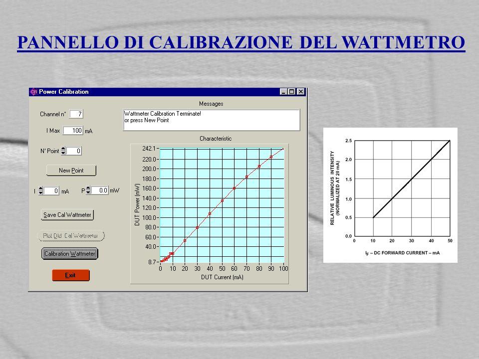 PANNELLO DI CALIBRAZIONE DEL WATTMETRO