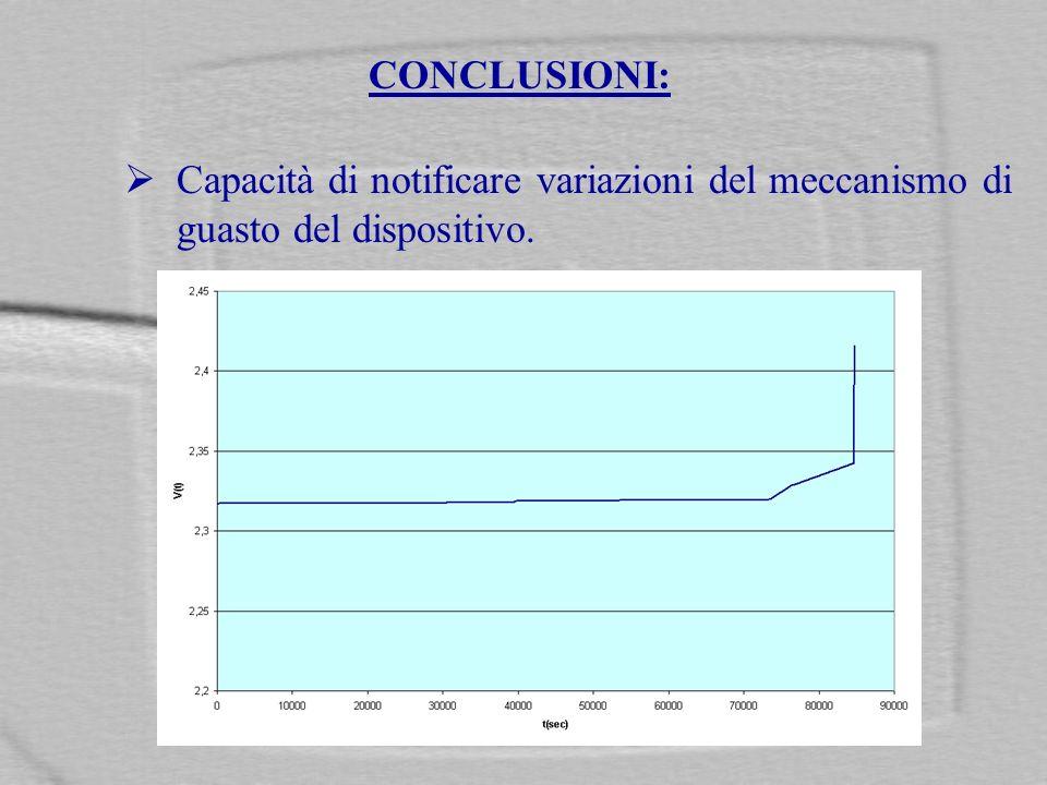 CONCLUSIONI: Capacità di notificare variazioni del meccanismo di guasto del dispositivo.