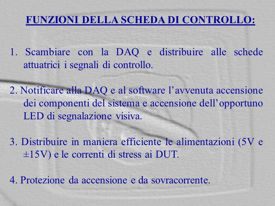 FUNZIONI DELLA SCHEDA DI CONTROLLO: