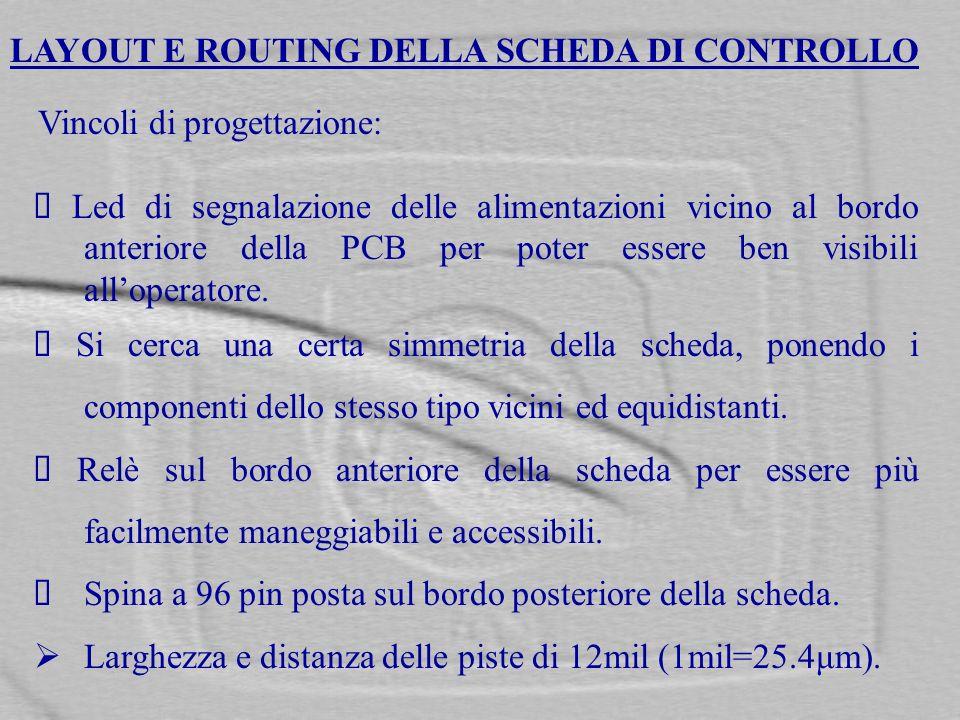 LAYOUT E ROUTING DELLA SCHEDA DI CONTROLLO