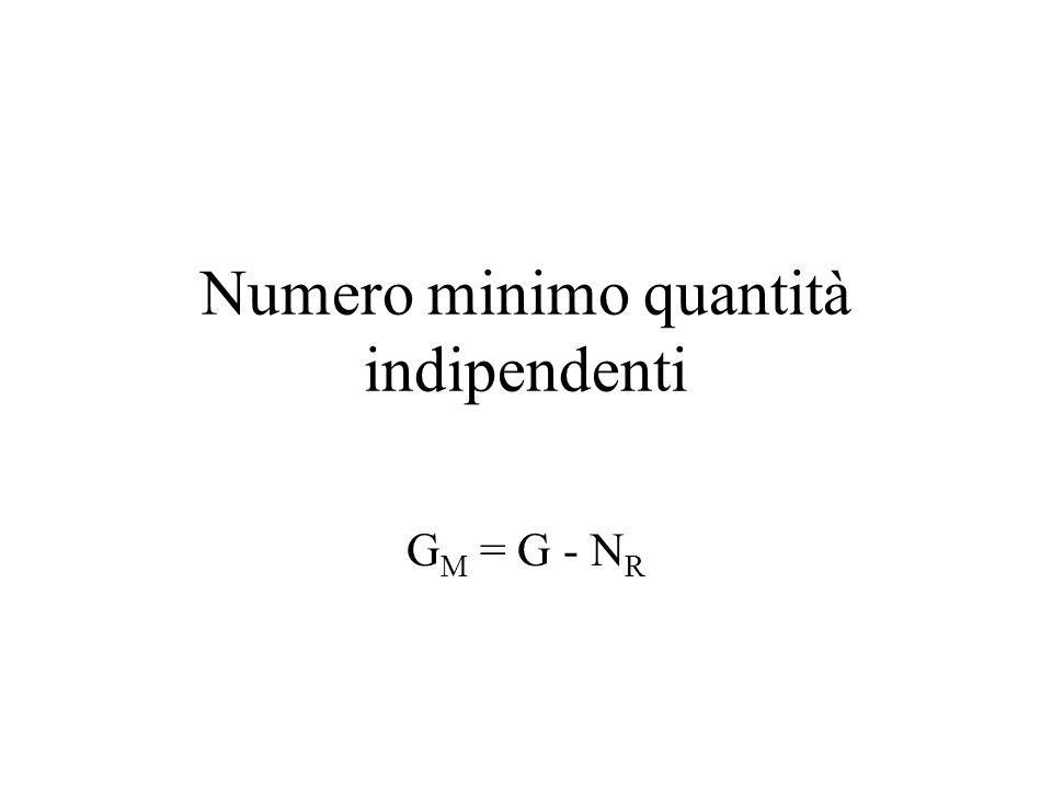 Numero minimo quantità indipendenti