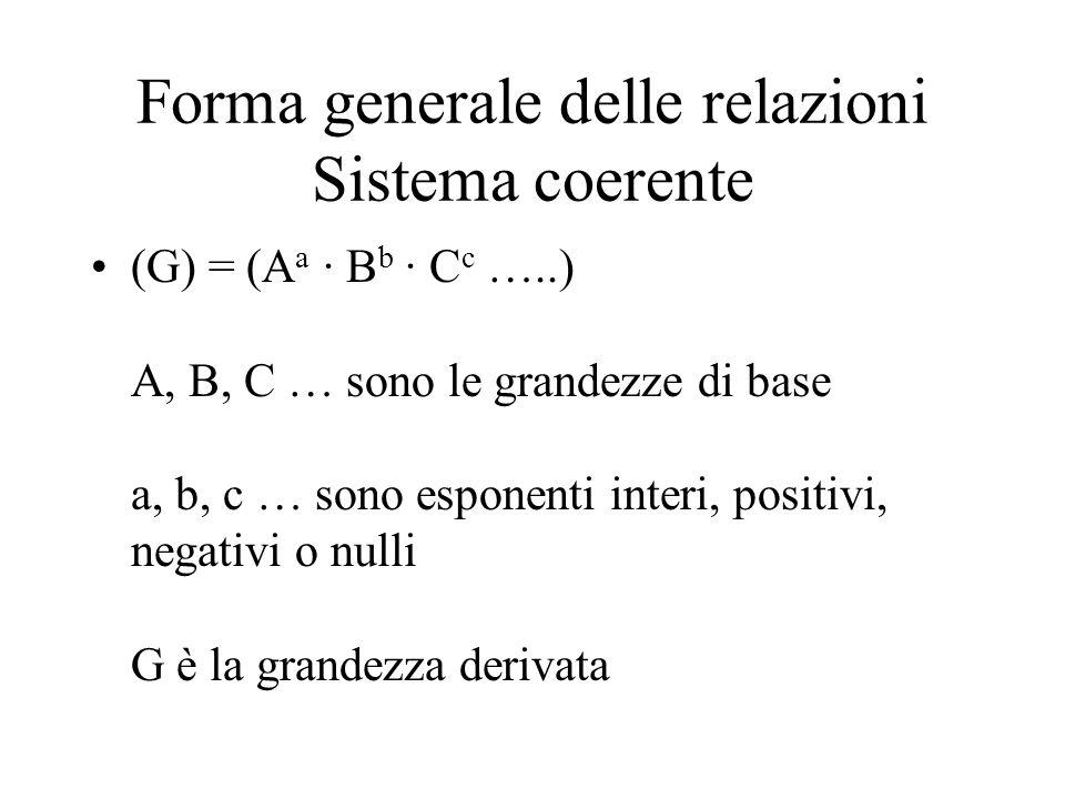 Forma generale delle relazioni Sistema coerente