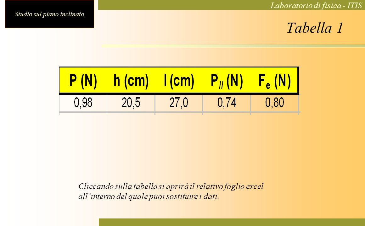 Tabella 1 Cliccando sulla tabella si aprirà il relativo foglio excel
