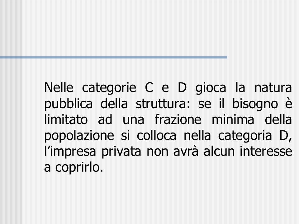 Nelle categorie C e D gioca la natura pubblica della struttura: se il bisogno è limitato ad una frazione minima della popolazione si colloca nella categoria D, l'impresa privata non avrà alcun interesse a coprirlo.