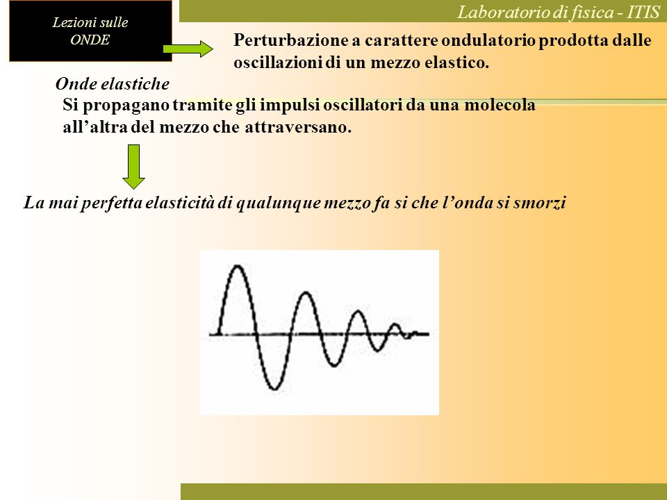 Perturbazione a carattere ondulatorio prodotta dalle